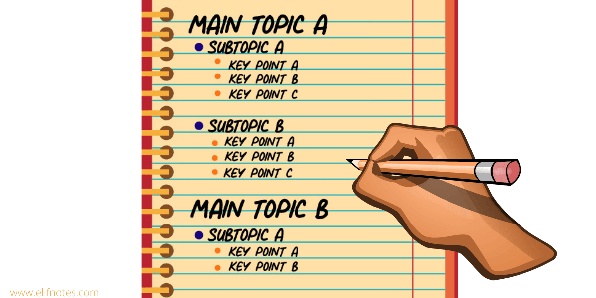 The-Outline-Method-of-note-taking-elifnotes.com